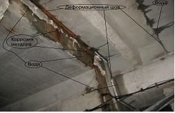 Современное состояние гидроизоляции деформационнго шва